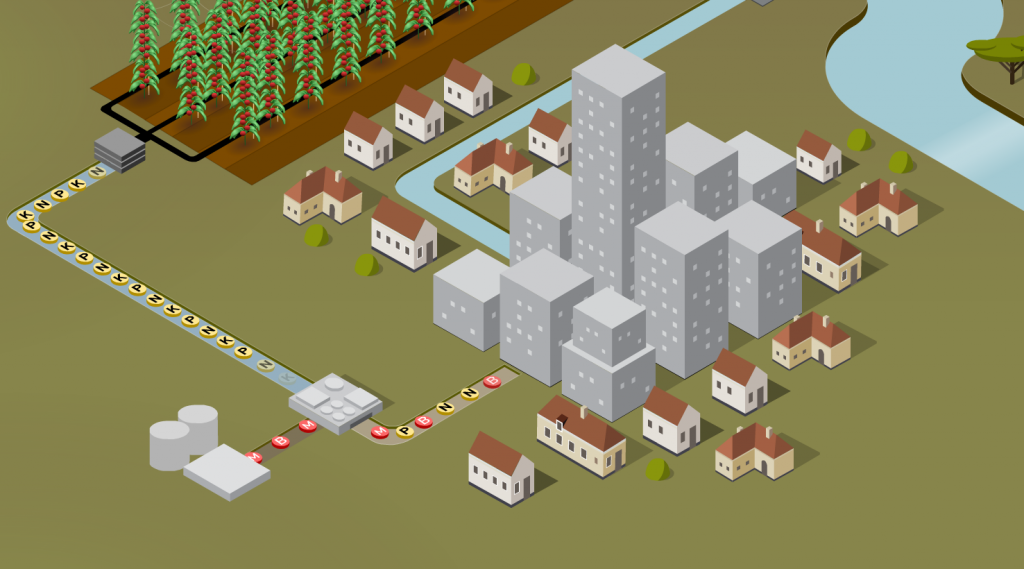 Water reuse animation